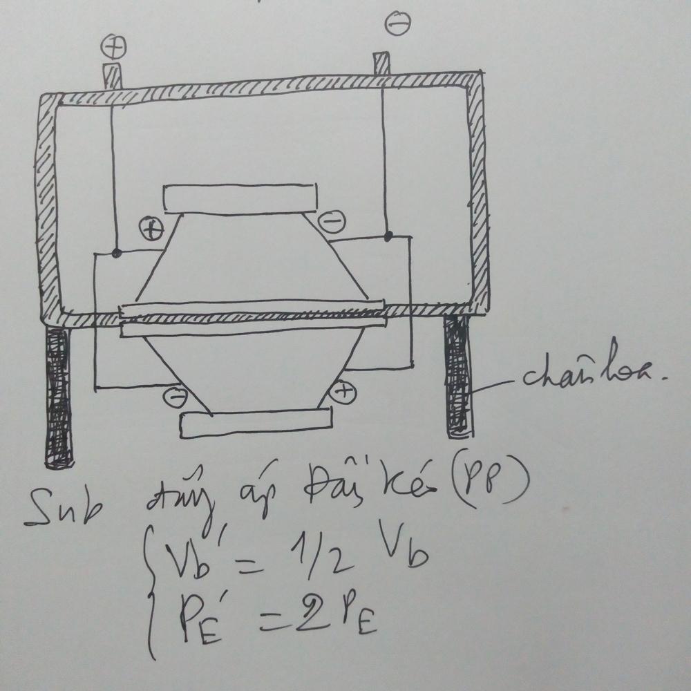 Loa sub đẳng áp và những điều bạn cần biết - pic 6